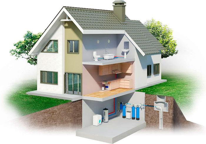 Установка фильтра для скважины в частном доме