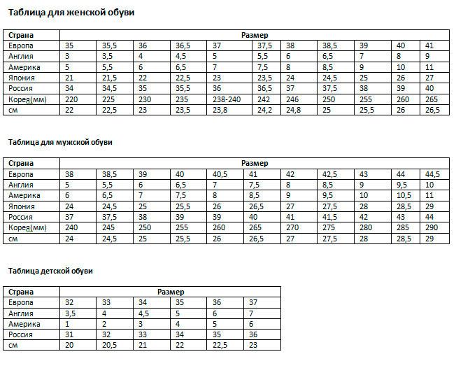 Таблица соответствия размеров обуви