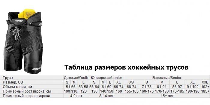 Чтобы правильно определить размер лучше пользоваться специальной таблицей