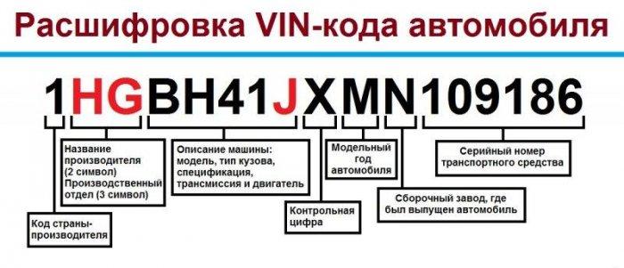 Для удобства поиска нужной запчасти автолюбителям предложено задействовать Vin-код.