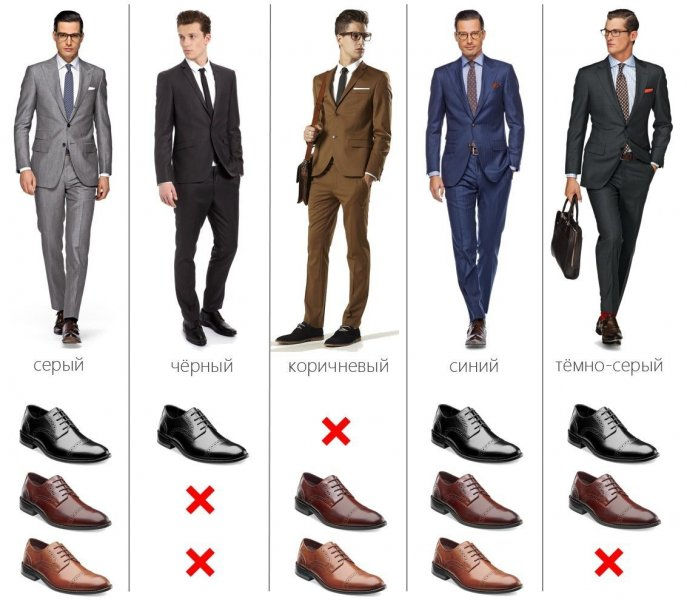 При выборе обуви важно обратить внимание и на сочетание цветов