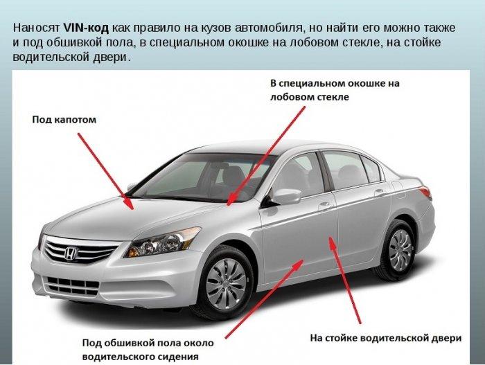 Чтобы быстро найти в онлайн-каталоге запасную часть, владельцу автотранспортного средства надо знать ее Vin-код